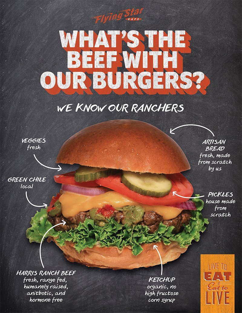 What's the Beef with our Burgers?
